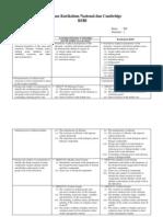 Pemetaan Kurikulum Nasional Dan Cambridge untuk RSBI (KD 3.2)