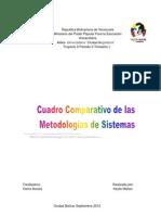 metodologias keylifer