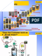 Fluke Process Callibrators