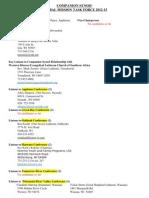 2012 - gm task force 2012-13 tentative