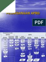 Materi 9 Pelaksanaan APBD