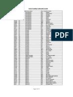 Port Codes