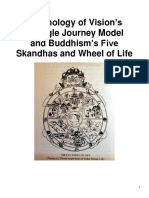 Psychology of Vision's Triangle Journey Model and Buddhism's Five Skandas and Wheel of Life