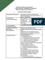 Рабочие материалы по разработке Программы социально-экономического развития Пермского края на 2012-2016 годы