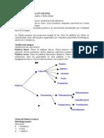 CLASES DE PALABRA EN ESPAÑOL Resumen