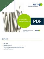 Review Presentation 2012 Tcm1071 343085