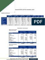 Informe semanal al 07 de Setiembre del 2012