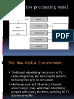 Integrated marketing communications[imc]