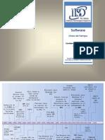 Historia del Software - Linea de Tiempo