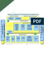 Mapa de Proceso Version 2