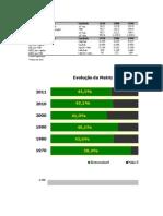 Cópia de Resultados_Pre_BEN_2012_tabelasRPsite