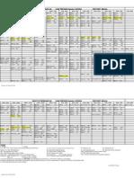 Final Timetable 2012 2013-D2