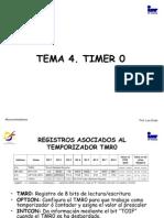 Calculos Del Tmr0