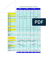 Copy of Financial Reporting Analysis-Updated