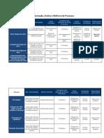 Anexo 5 - monitorização melhoria e análise de processos-tchapa