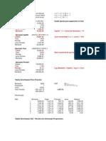 Juros Compostos e Tabela Price