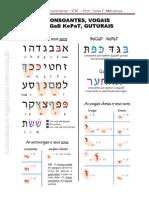 Tabelas de tradução II