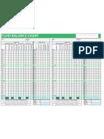 Adult Fluid Balance Chart for Wellington Hospital