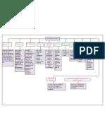 Diagrama de La Ficha Tecnica de Un Equipo guia 4