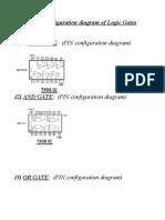 PIN Configuration Diagram of Logic Gates