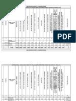 Urology List