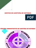 Auditoria de TI PHVA