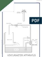 Venturimeter & Orificemeter