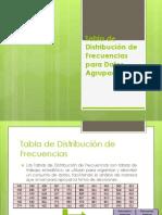 Tabla de Distribucion de Frecuencias Para Datos Agrupados