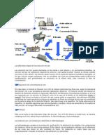 Tecnologia Del Zinc Jeremias Sanchez