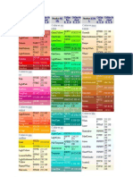Colore HTML