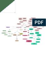 mapa2compiladoresgaby