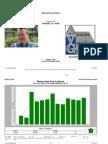 Walker LA Home Sales Trends August 2012 Report