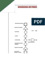 Diagrama de Operaciones(Rocio Cabrejos)