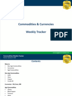 Commodities Weekly Tracker -17th September 2012