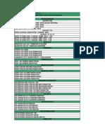 tabela cliente 24012012