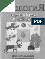 Onishenko Biologiya v Tablicah i Shemah