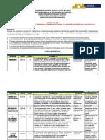 1. Gestión del Conocimiento (Carta descriptiva) (1)