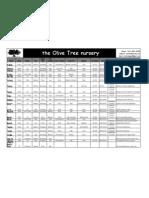 Olive Spreadsheet Trees