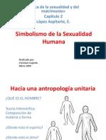Simbolismo de La Sexualidad Humana
