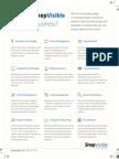 ShopVisible ECommerce Platform Overview