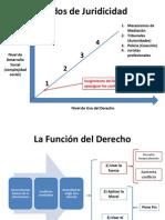 PRESENTACIÓN INTRODUCCIÓN AL DERECHO
