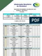 Tabela Da 2 Etapa 2012[1]