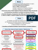 Plataforma Crowdfunding Solidario