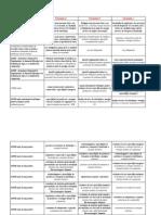 Subiecte - Legislatie - Gradul II