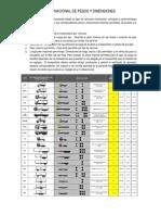 Tabla Nacional de Pesos y Dimensiones