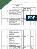 Planif Cls a IX-A Pe Unitati de Invatare