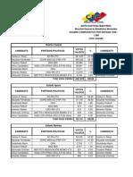 Elecciones Presidenciales 1.988