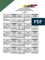 Elecciones Presidenciales 1.958