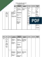 Form 1 Scheme of Work