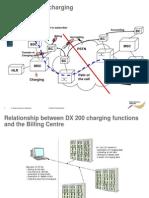 Basic of Charging